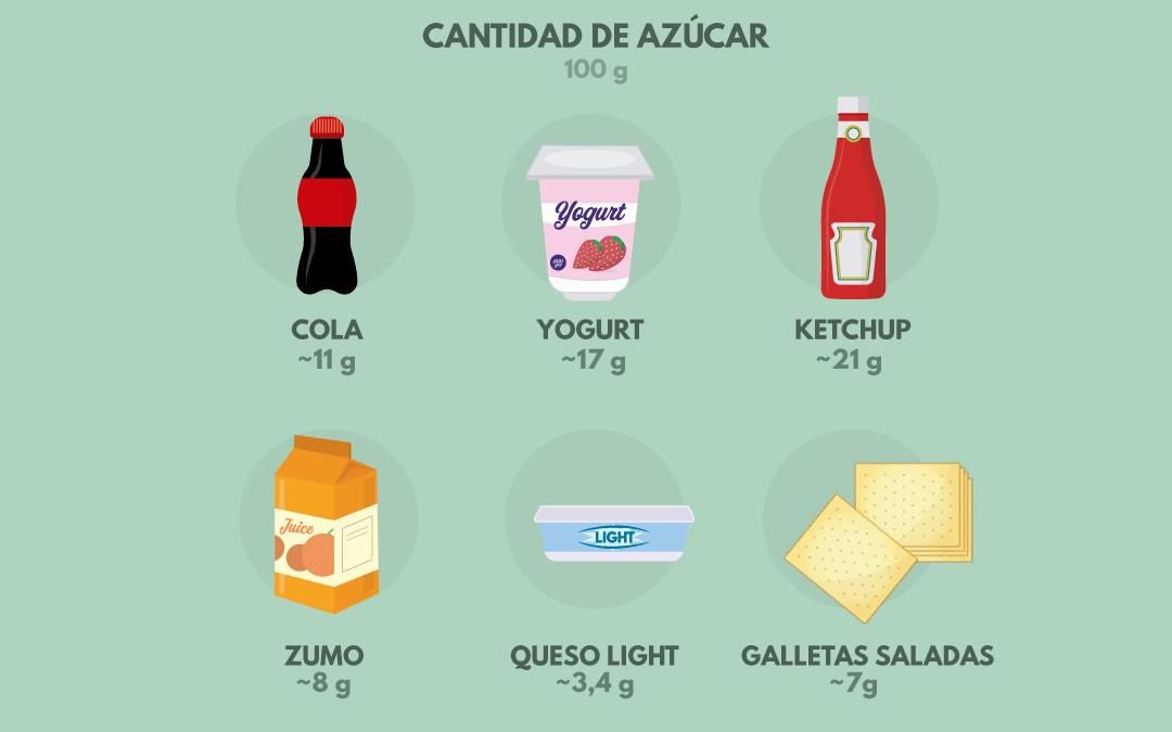 ¿Cómo identificar los azúcares escondidos y eliminarlos de tu dieta?